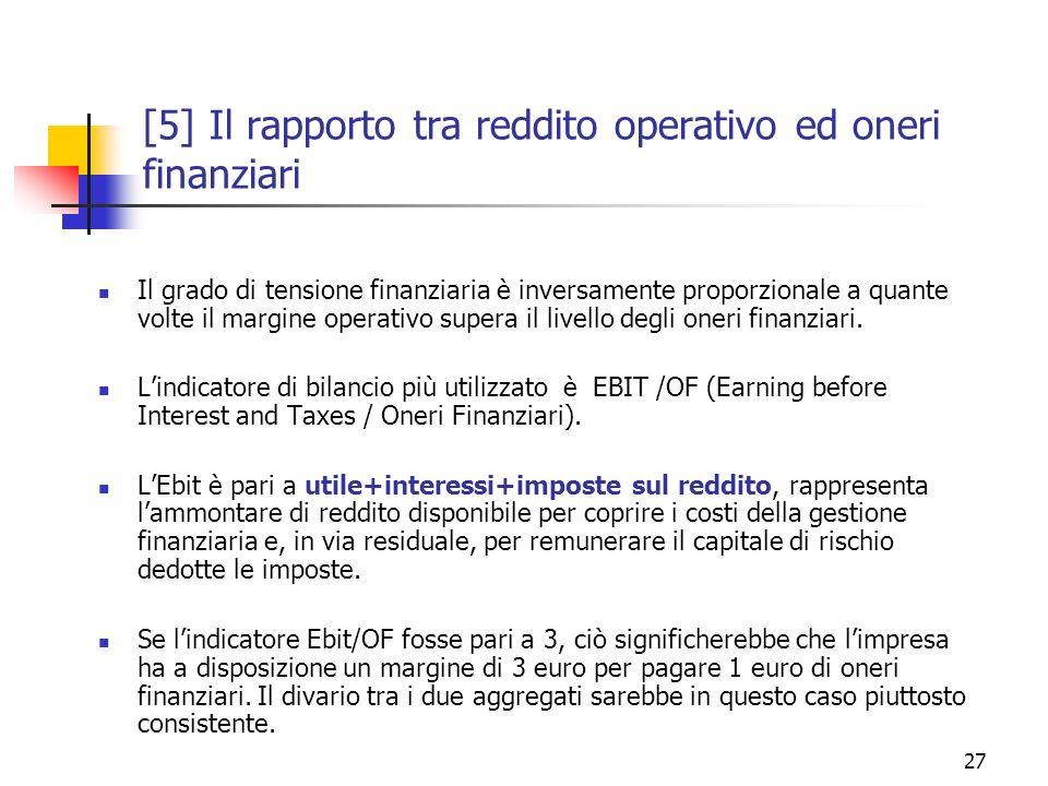 [5] Il rapporto tra reddito operativo ed oneri finanziari